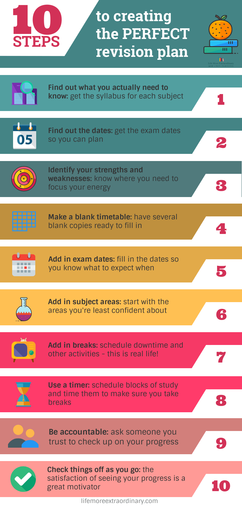 Follow these 10 steps to exam success! Build your perfect revision plan using these tips and make sure you're totally ready for those exams. #studytips #exams #examrevision #studytechniques #GCSEs #ALevels