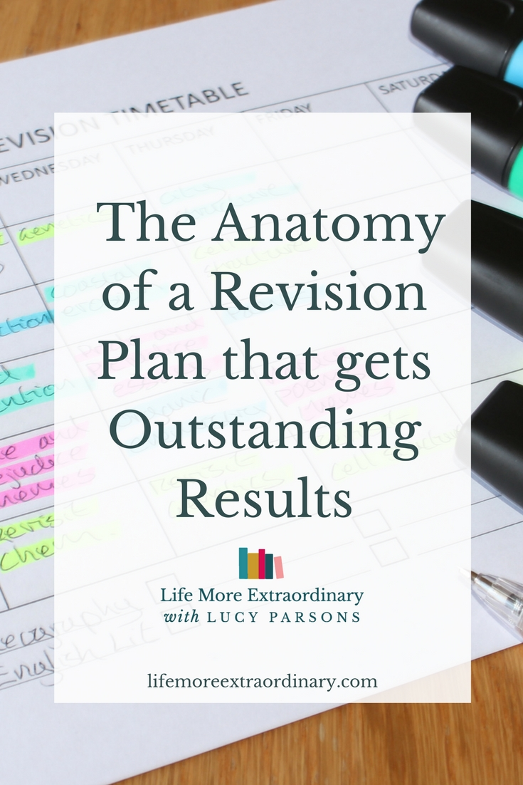 You want to do well but you don't know how to go about it. I'm going to explain how to put together the perfect revision plan - for you.