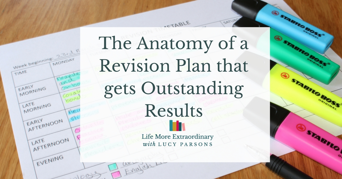 The Anatomy of a Revision Plan that gets Outstanding Results