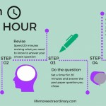 How to revise effectively for GCSE and A Levels: The Power Hour