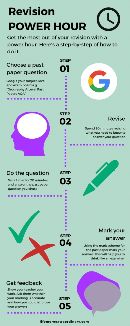 This is the most powerful way to revise for exams that I know. Whether you're doing GCSEs, A-levels or you're at university use this to boost your grades today! #revision #gcse #studytips
