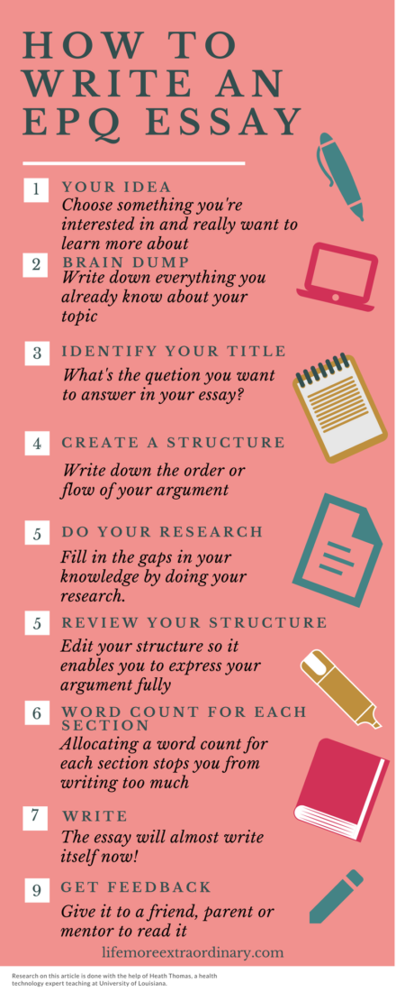 How to Write an Essay in 6 Simple Steps