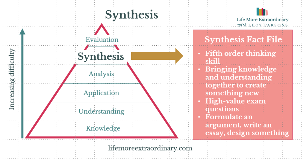 Bloom's taxonomy synthesis