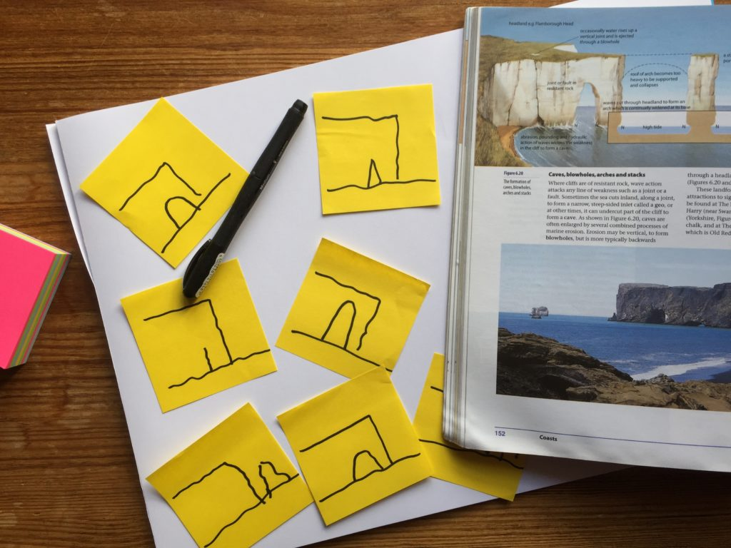 how to use post-it notes for studying