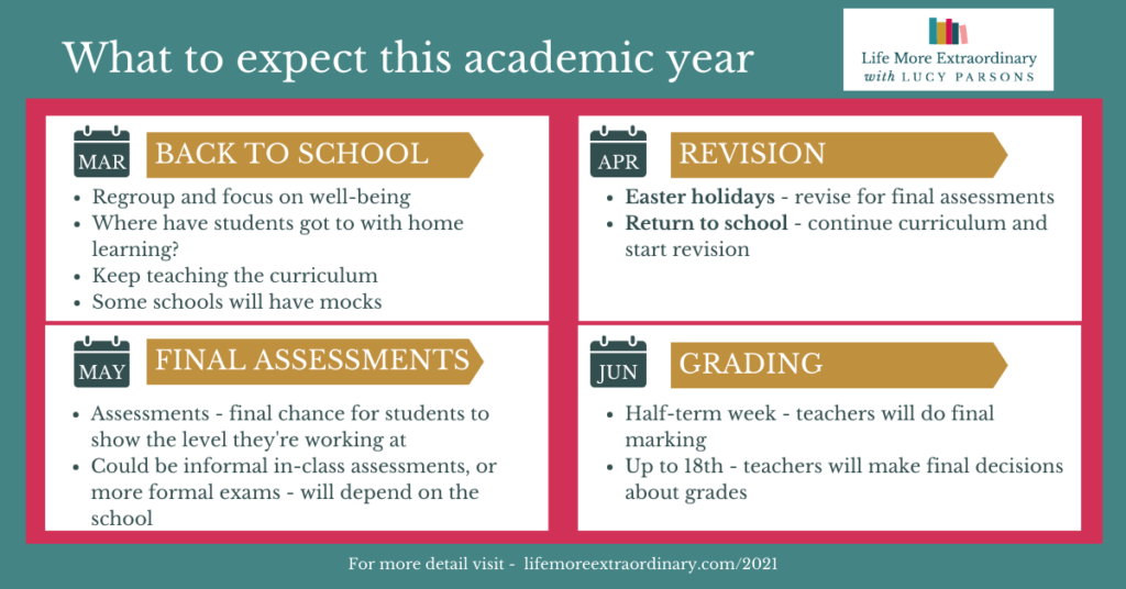 What to expect this academic year
